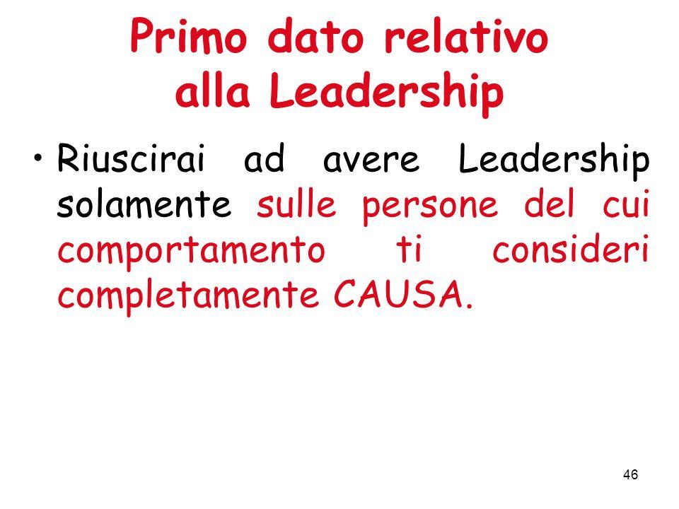 46 Primo dato relativo alla Leadership Riuscirai ad avere Leadership solamente sulle persone del cui comportamento ti consideri completamente CAUSA.