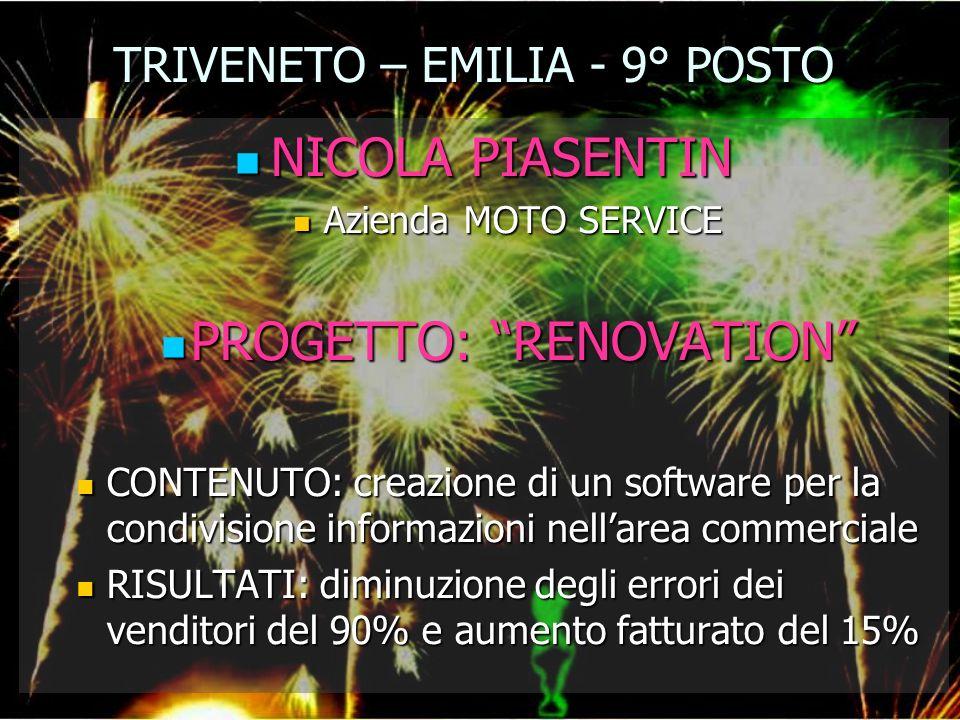 TRIVENETO – EMILIA - 9° POSTO NICOLA PIASENTIN NICOLA PIASENTIN Azienda MOTO SERVICE Azienda MOTO SERVICE PROGETTO: RENOVATION PROGETTO: RENOVATION CO