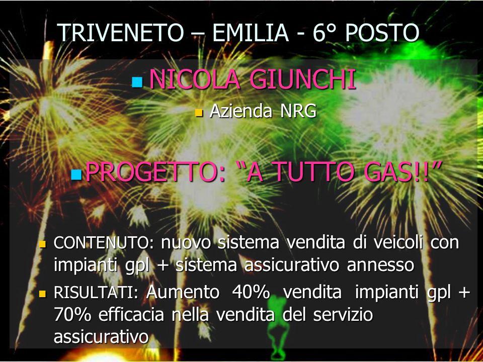 TRIVENETO – EMILIA - 6° POSTO NICOLA GIUNCHI NICOLA GIUNCHI Azienda NRG Azienda NRG PROGETTO: A TUTTO GAS!! PROGETTO: A TUTTO GAS!! CONTENUTO: nuovo s