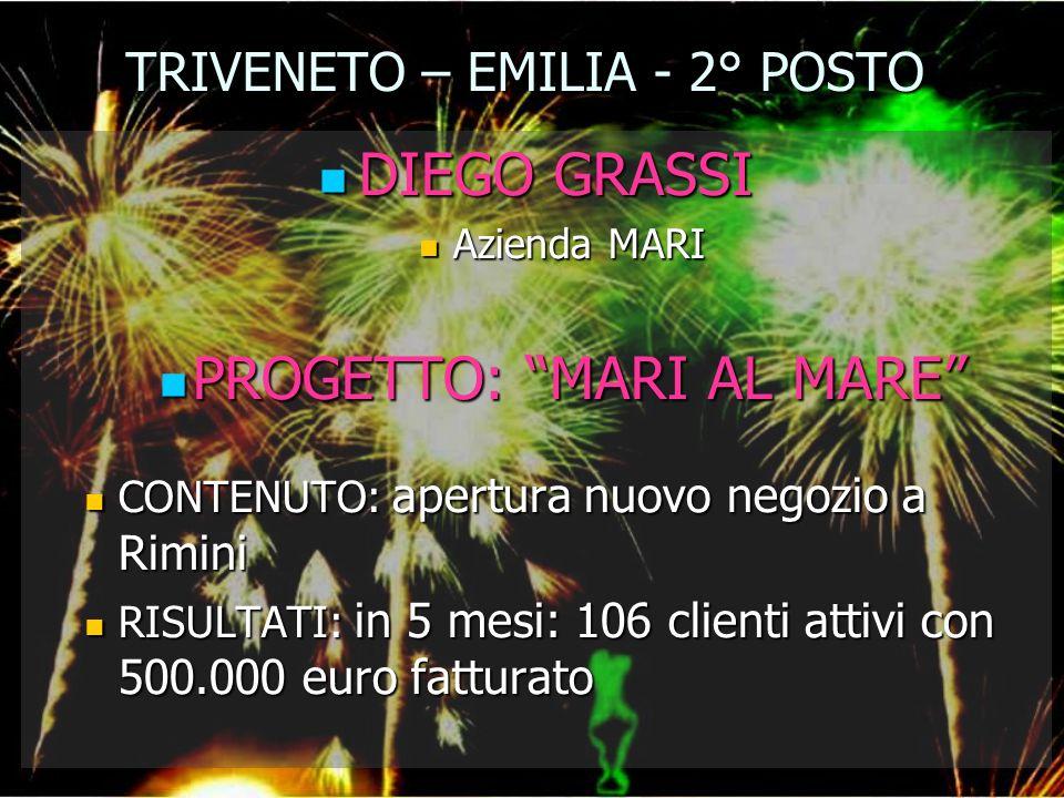 TRIVENETO – EMILIA - 2° POSTO DIEGO GRASSI DIEGO GRASSI Azienda MARI Azienda MARI PROGETTO: MARI AL MARE PROGETTO: MARI AL MARE CONTENUTO: apertura nu