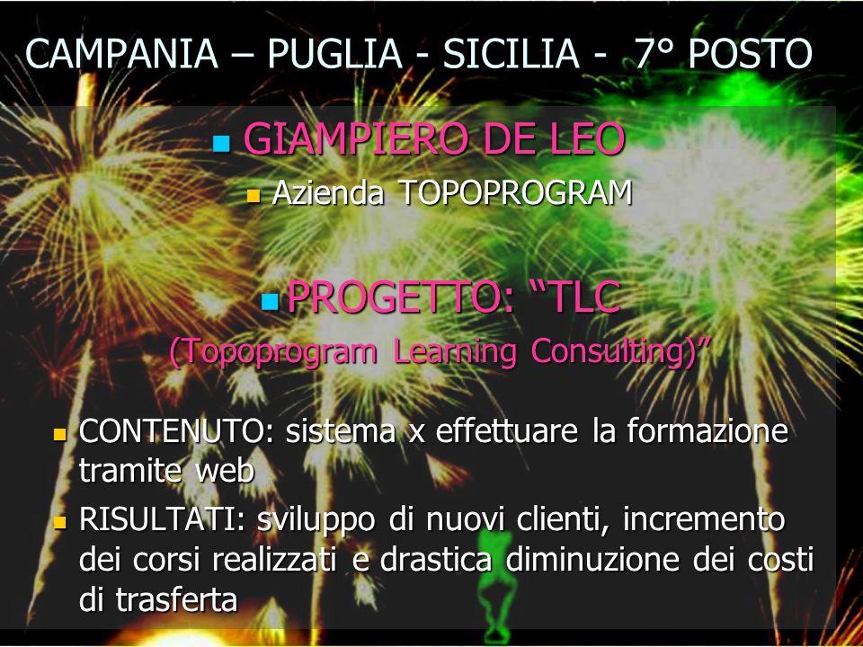 CAMPANIA – PUGLIA - SICILIA - 7° POSTO GIAMPIERO DE LEO GIAMPIERO DE LEO Azienda TOPOPROGRAM Azienda TOPOPROGRAM PROGETTO: TLC PROGETTO: TLC (Topoprog