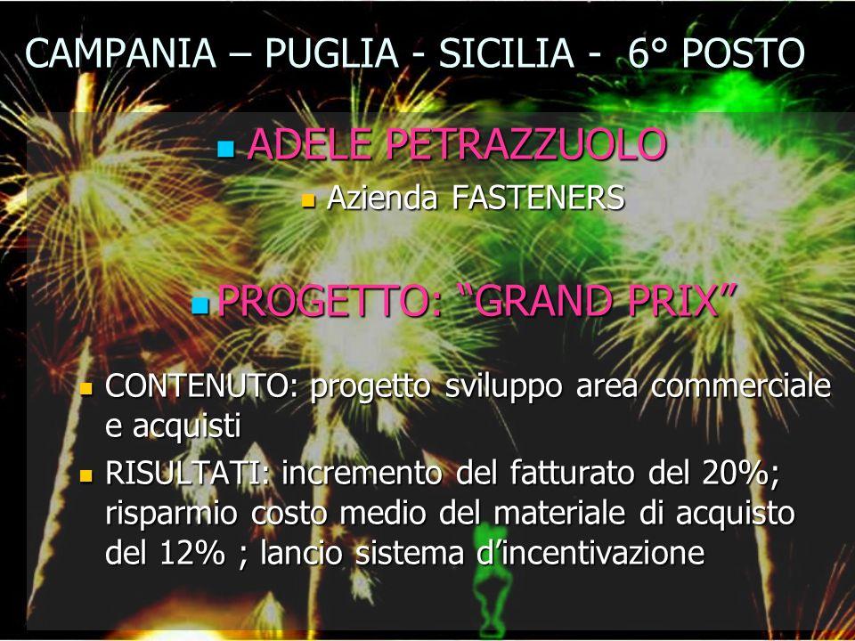 CAMPANIA – PUGLIA - SICILIA - 6° POSTO ADELE PETRAZZUOLO ADELE PETRAZZUOLO Azienda FASTENERS Azienda FASTENERS PROGETTO: GRAND PRIX PROGETTO: GRAND PR
