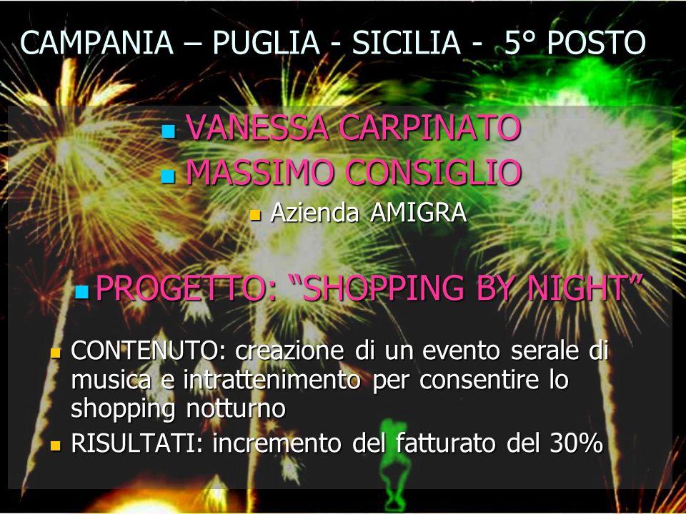 CAMPANIA – PUGLIA - SICILIA - 5° POSTO VANESSA CARPINATO VANESSA CARPINATO MASSIMO CONSIGLIO MASSIMO CONSIGLIO Azienda AMIGRA Azienda AMIGRA PROGETTO: