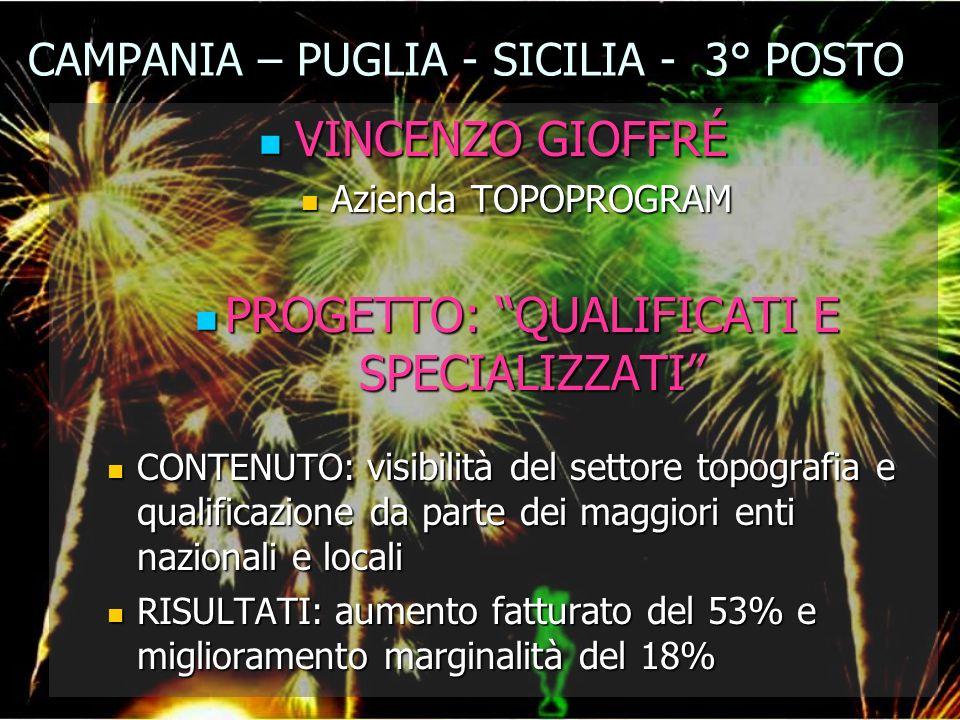 CAMPANIA – PUGLIA - SICILIA - 3° POSTO VINCENZO GIOFFRÉ VINCENZO GIOFFRÉ Azienda TOPOPROGRAM Azienda TOPOPROGRAM PROGETTO: QUALIFICATI E SPECIALIZZATI