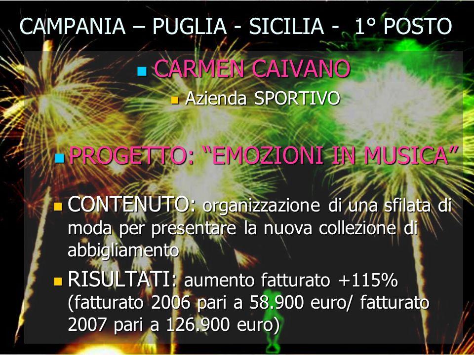 CAMPANIA – PUGLIA - SICILIA - 1° POSTO CARMEN CAIVANO CARMEN CAIVANO Azienda SPORTIVO Azienda SPORTIVO PROGETTO: EMOZIONI IN MUSICA PROGETTO: EMOZIONI