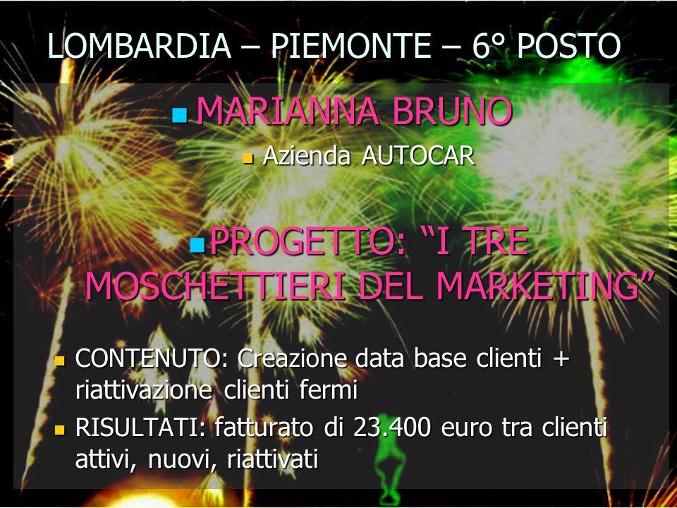 LOMBARDIA – PIEMONTE – 6° POSTO MARIANNA BRUNO MARIANNA BRUNO Azienda AUTOCAR Azienda AUTOCAR PROGETTO: I TRE MOSCHETTIERI DEL MARKETING PROGETTO: I T