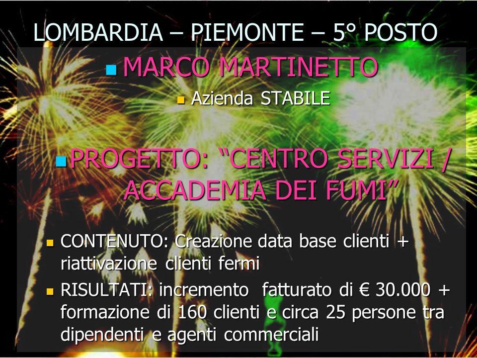 LOMBARDIA – PIEMONTE – 5° POSTO MARCO MARTINETTO MARCO MARTINETTO Azienda STABILE Azienda STABILE PROGETTO: CENTRO SERVIZI / ACCADEMIA DEI FUMI PROGET