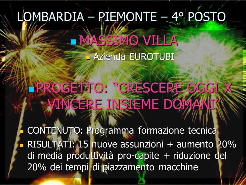 LOMBARDIA – PIEMONTE – 4° POSTO MASSIMO VILLA MASSIMO VILLA Azienda EUROTUBI Azienda EUROTUBI PROGETTO: CRESCERE OGGI X VINCERE INSIEME DOMANI PROGETT