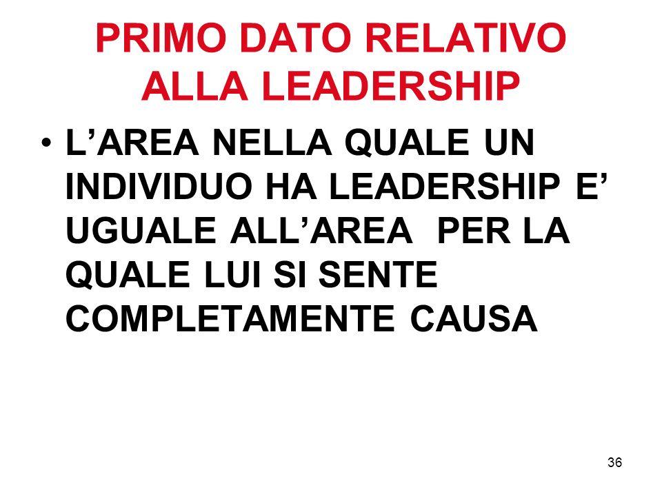 36 PRIMO DATO RELATIVO ALLA LEADERSHIP LAREA NELLA QUALE UN INDIVIDUO HA LEADERSHIP E UGUALE ALLAREA PER LA QUALE LUI SI SENTE COMPLETAMENTE CAUSA