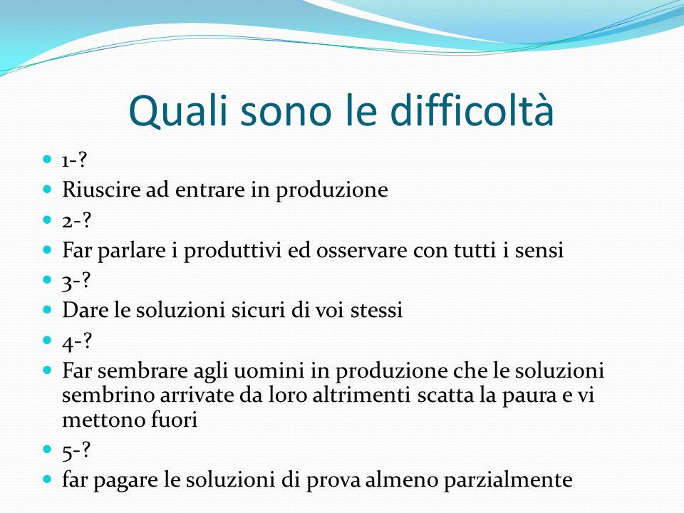 Quali sono le difficoltà 1-. Riuscire ad entrare in produzione 2-.