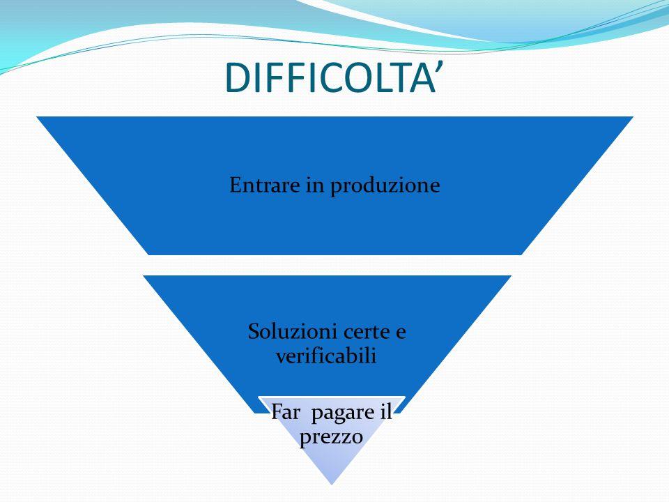 Entrare in produzione Soluzioni certe e verificabili Far pagare il prezzo DIFFICOLTA