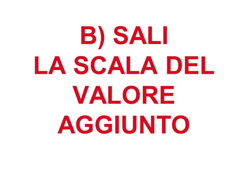 B) SALI LA SCALA DEL VALORE AGGIUNTO