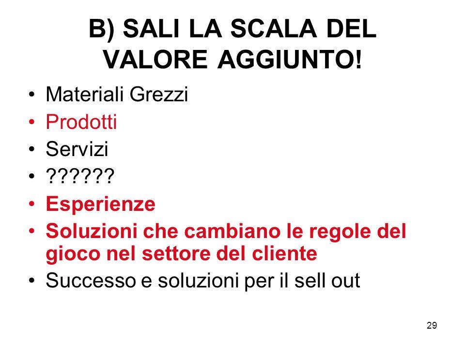 29 B) SALI LA SCALA DEL VALORE AGGIUNTO. Materiali Grezzi Prodotti Servizi .