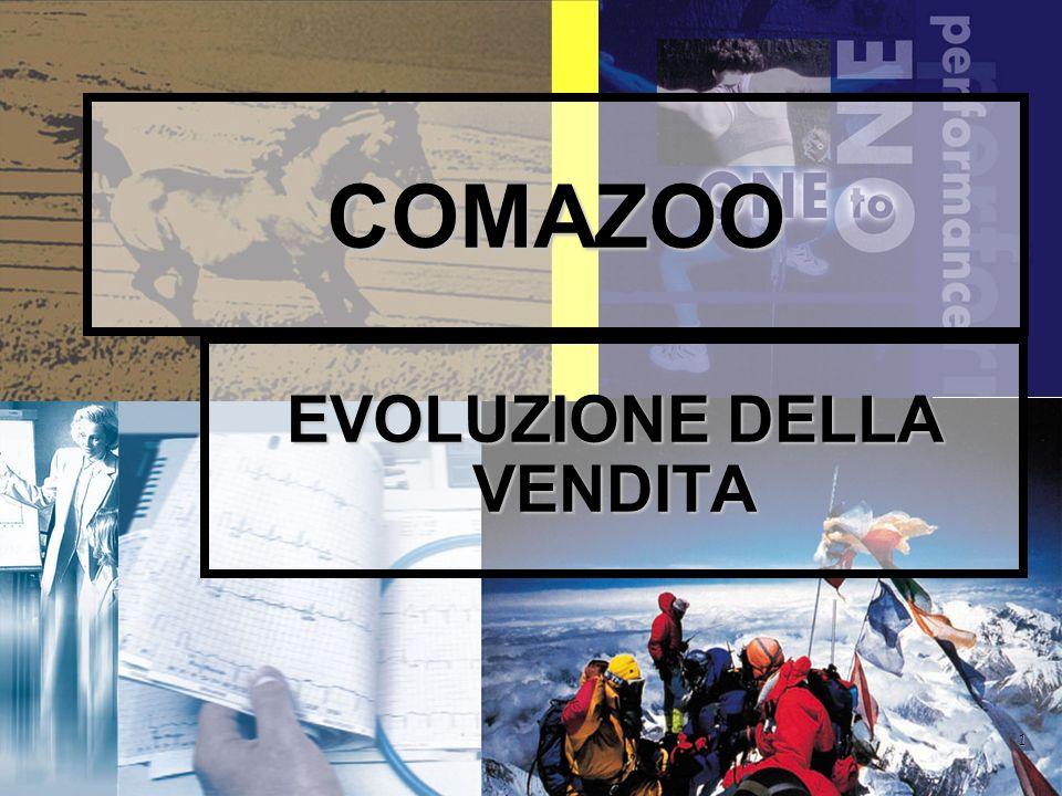 1 COMAZOO EVOLUZIONE DELLA VENDITA