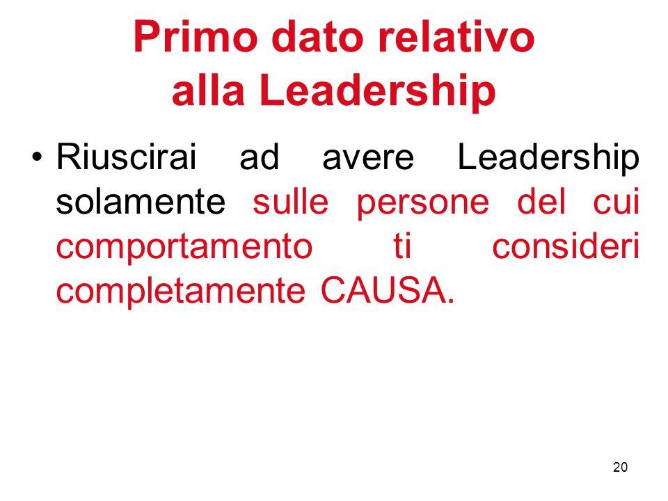 20 Primo dato relativo alla Leadership Riuscirai ad avere Leadership solamente sulle persone del cui comportamento ti consideri completamente CAUSA.