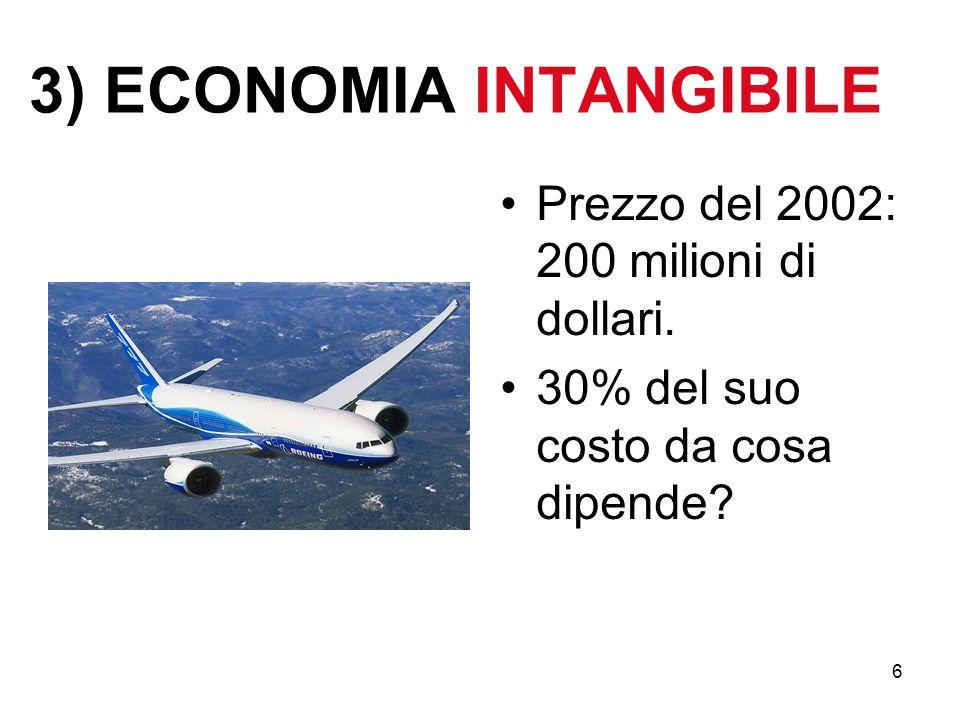 6 3) ECONOMIA INTANGIBILE Prezzo del 2002: 200 milioni di dollari.