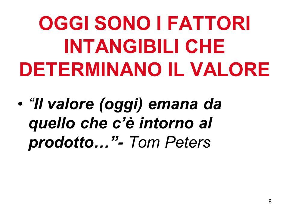 8 OGGI SONO I FATTORI INTANGIBILI CHE DETERMINANO IL VALORE Il valore (oggi) emana da quello che cè intorno al prodotto…- Tom Peters