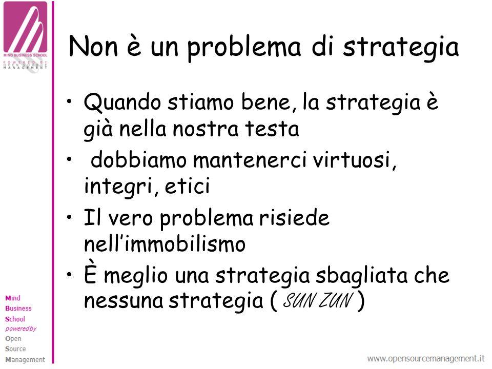 Non è un problema di strategia Quando stiamo bene, la strategia è già nella nostra testa dobbiamo mantenerci virtuosi, integri, etici Il vero problema