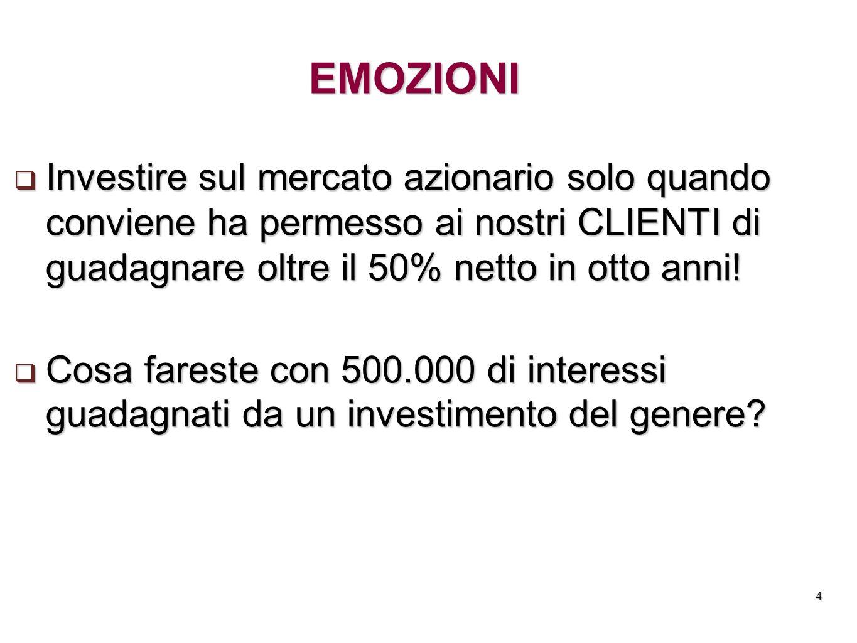 4 EMOZIONI Investire sul mercato azionario solo quando conviene ha permesso ai nostri CLIENTI di guadagnare oltre il 50% netto in otto anni! Investire