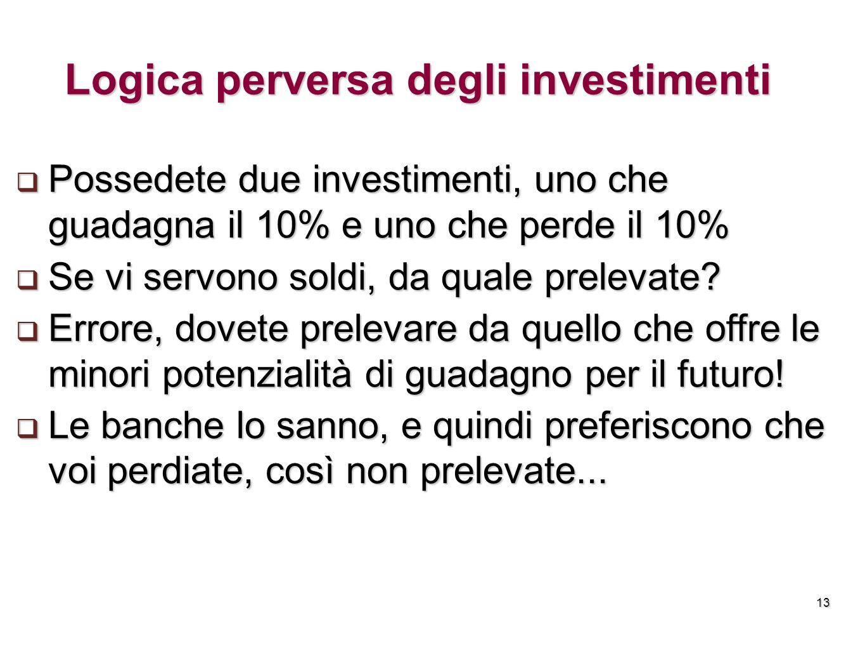 13 Logica perversa degli investimenti Possedete due investimenti, uno che guadagna il 10% e uno che perde il 10% Possedete due investimenti, uno che g