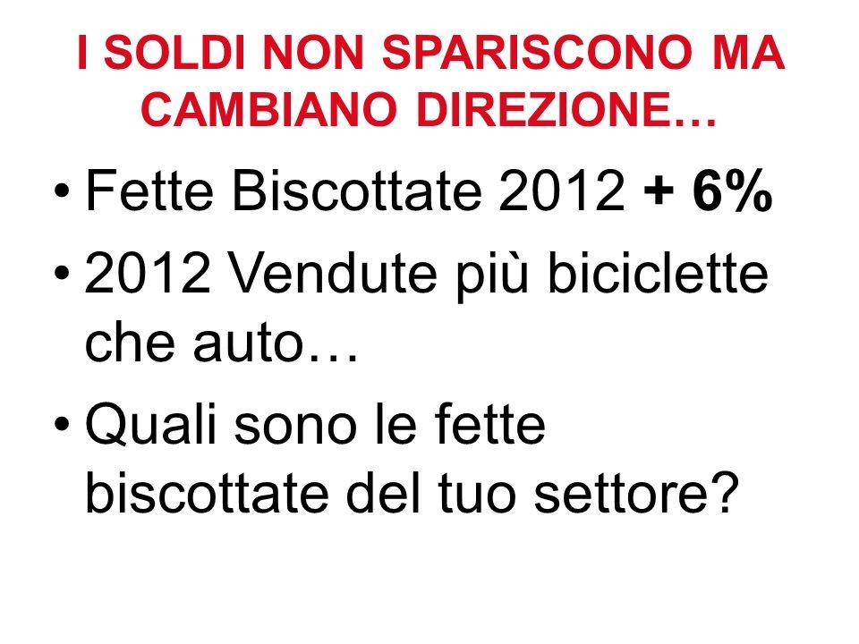 I SOLDI NON SPARISCONO MA CAMBIANO DIREZIONE… Fette Biscottate 2012 + 6% 2012 Vendute più biciclette che auto… Quali sono le fette biscottate del tuo settore?