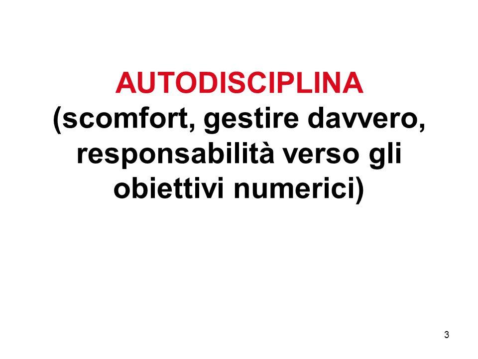 3 AUTODISCIPLINA (scomfort, gestire davvero, responsabilità verso gli obiettivi numerici)