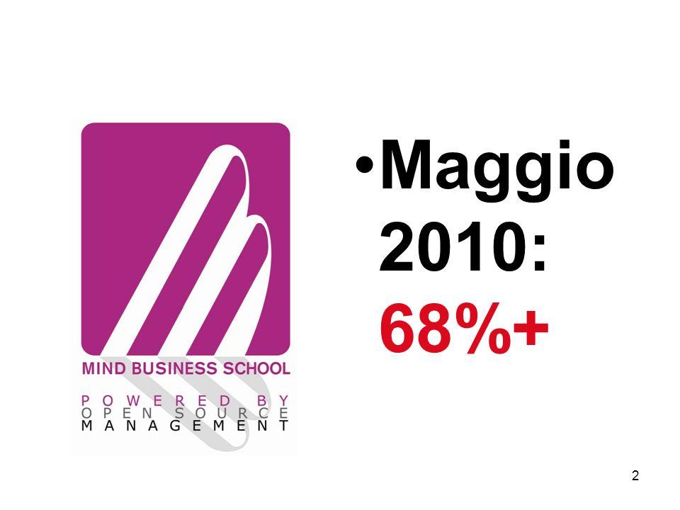 2 Maggio 2010: 68%+