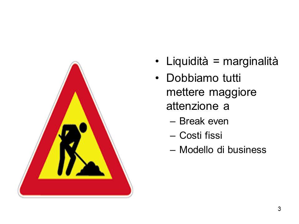 3 Liquidità = marginalità Dobbiamo tutti mettere maggiore attenzione a –Break even –Costi fissi –Modello di business