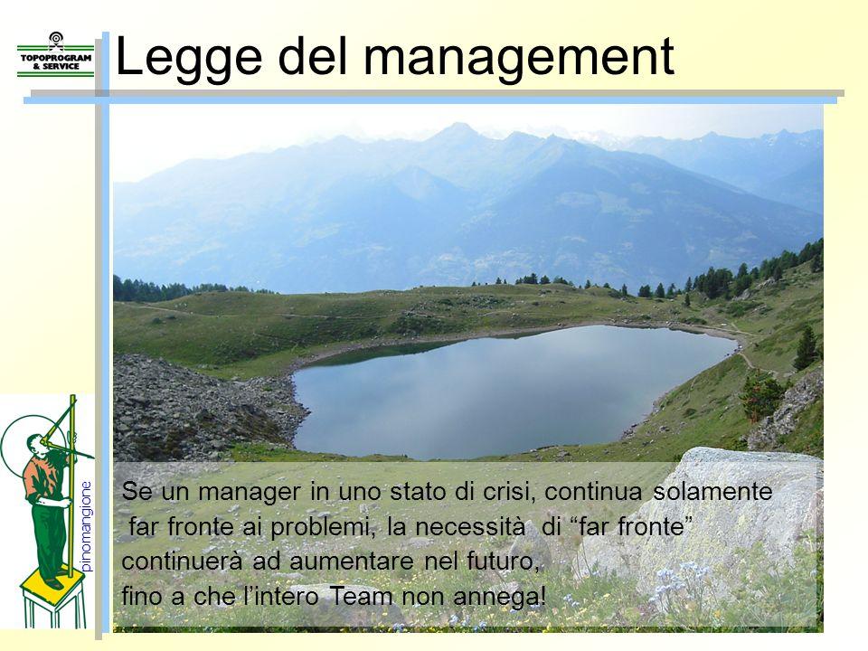 11 Legge del management Se un manager in uno stato di crisi, continua solamente far fronte ai problemi, la necessità di far fronte continuerà ad aumen