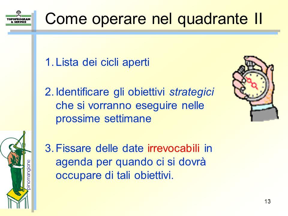 13 Come operare nel quadrante II 1.Lista dei cicli aperti 2.Identificare gli obiettivi strategici che si vorranno eseguire nelle prossime settimane 3.