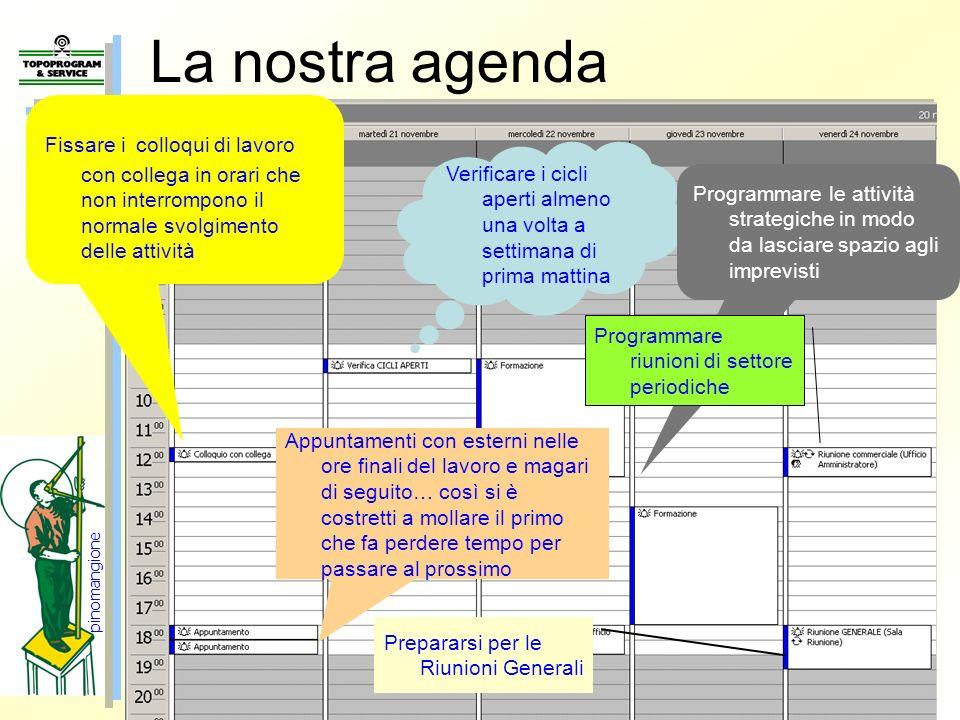 21 La nostra agenda Fissare i colloqui di lavoro con collega in orari che non interrompono il normale svolgimento delle attività Appuntamenti con este