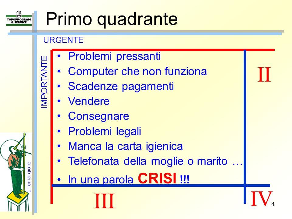 4 Primo quadrante URGENTE IMPORTANTE II III IV Problemi pressanti Computer che non funziona Scadenze pagamenti Vendere Consegnare Problemi legali Manc