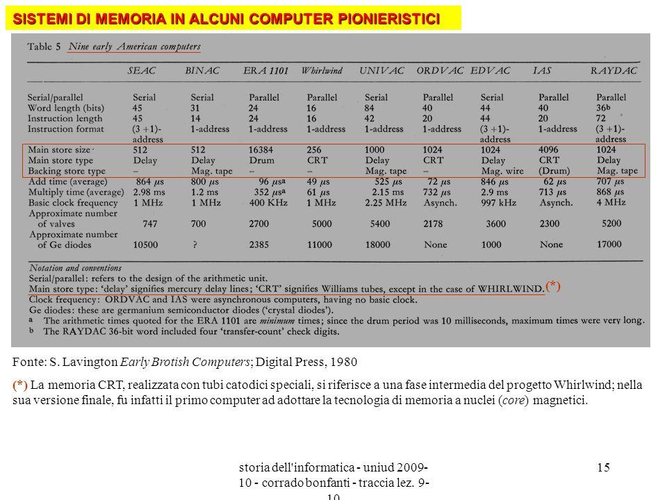 storia dell'informatica - uniud 2009- 10 - corrado bonfanti - traccia lez. 9- 10 15 (*) (*) La memoria CRT, realizzata con tubi catodici speciali, si