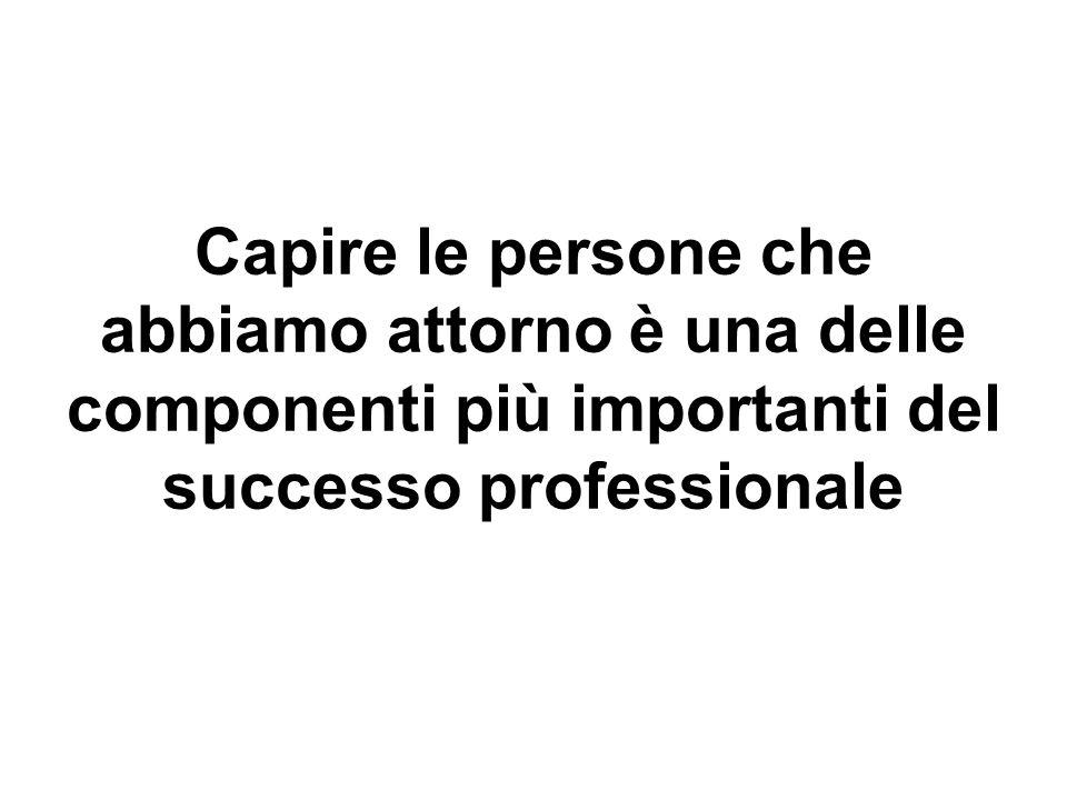 Capire le persone che abbiamo attorno è una delle componenti più importanti del successo professionale