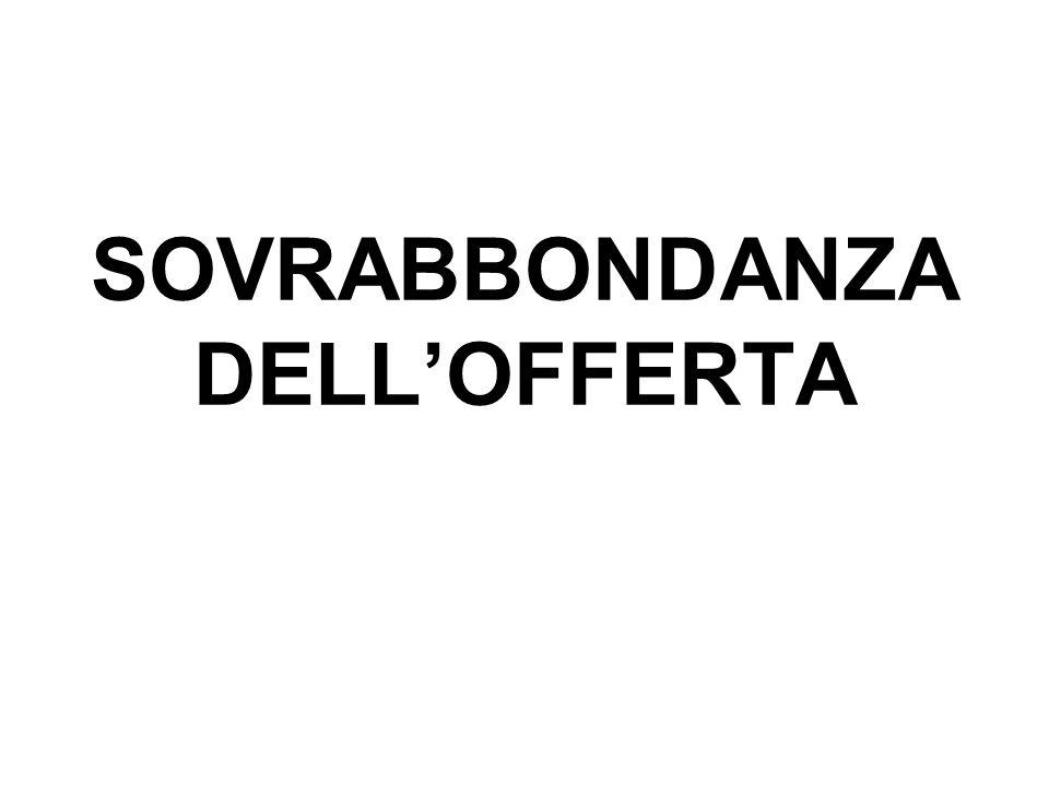 SOVRABBONDANZA DELLOFFERTA