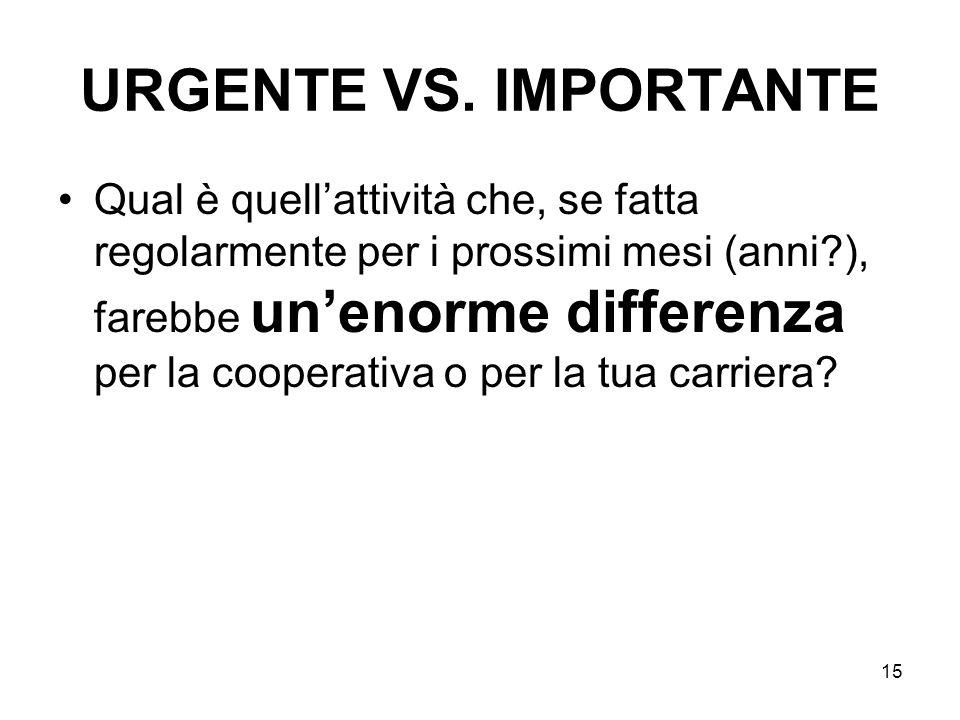 15 URGENTE VS. IMPORTANTE Qual è quellattività che, se fatta regolarmente per i prossimi mesi (anni?), farebbe unenorme differenza per la cooperativa