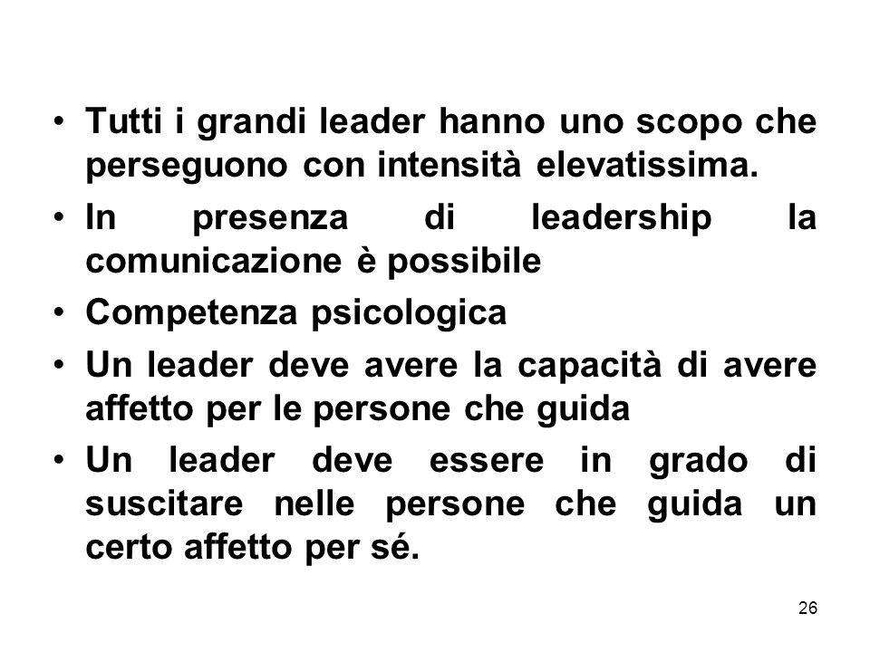 26 Tutti i grandi leader hanno uno scopo che perseguono con intensità elevatissima. In presenza di leadership la comunicazione è possibile Competenza