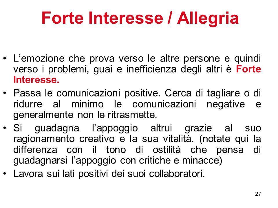 27 Forte Interesse / Allegria Lemozione che prova verso le altre persone e quindi verso i problemi, guai e inefficienza degli altri è Forte Interesse.