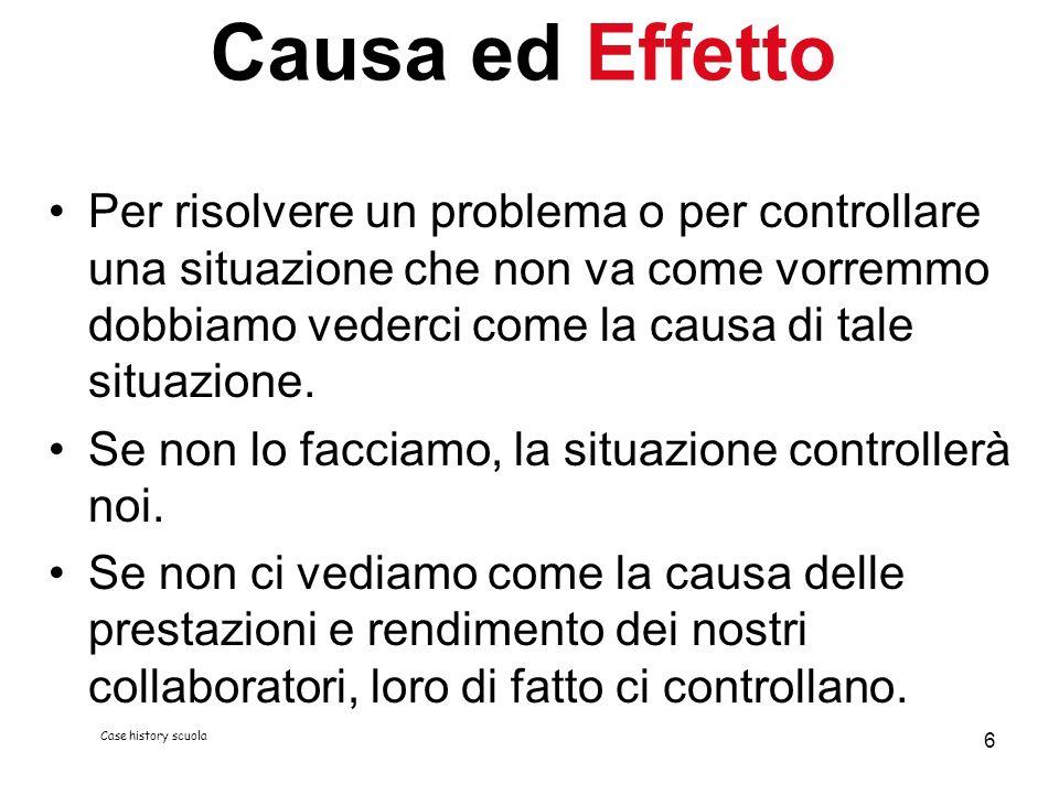 6 Causa ed Effetto Per risolvere un problema o per controllare una situazione che non va come vorremmo dobbiamo vederci come la causa di tale situazio