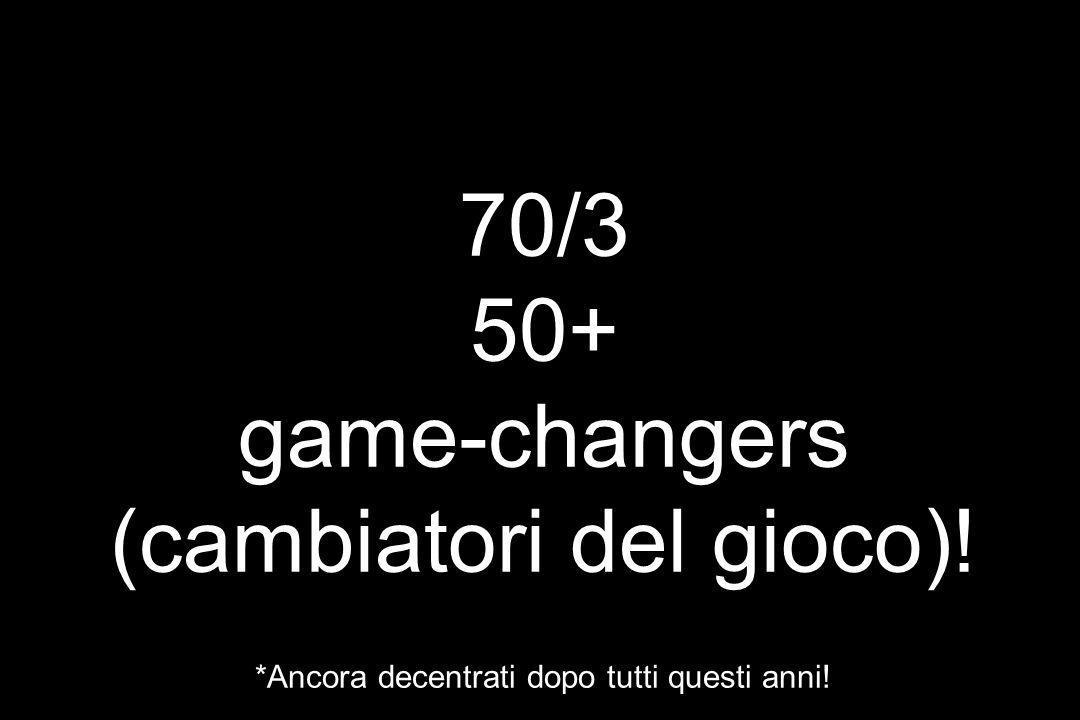 DePuySpine/J&J* 70/3 50+ game-changers (cambiatori del gioco)! *Ancora decentrati dopo tutti questi anni!