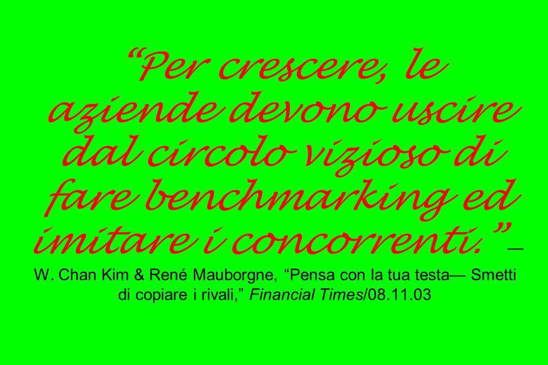 Per crescere, le aziende devono uscire dal circolo vizioso di fare benchmarking ed imitare i concorrenti. W. Chan Kim & René Mauborgne, Pensa con la t