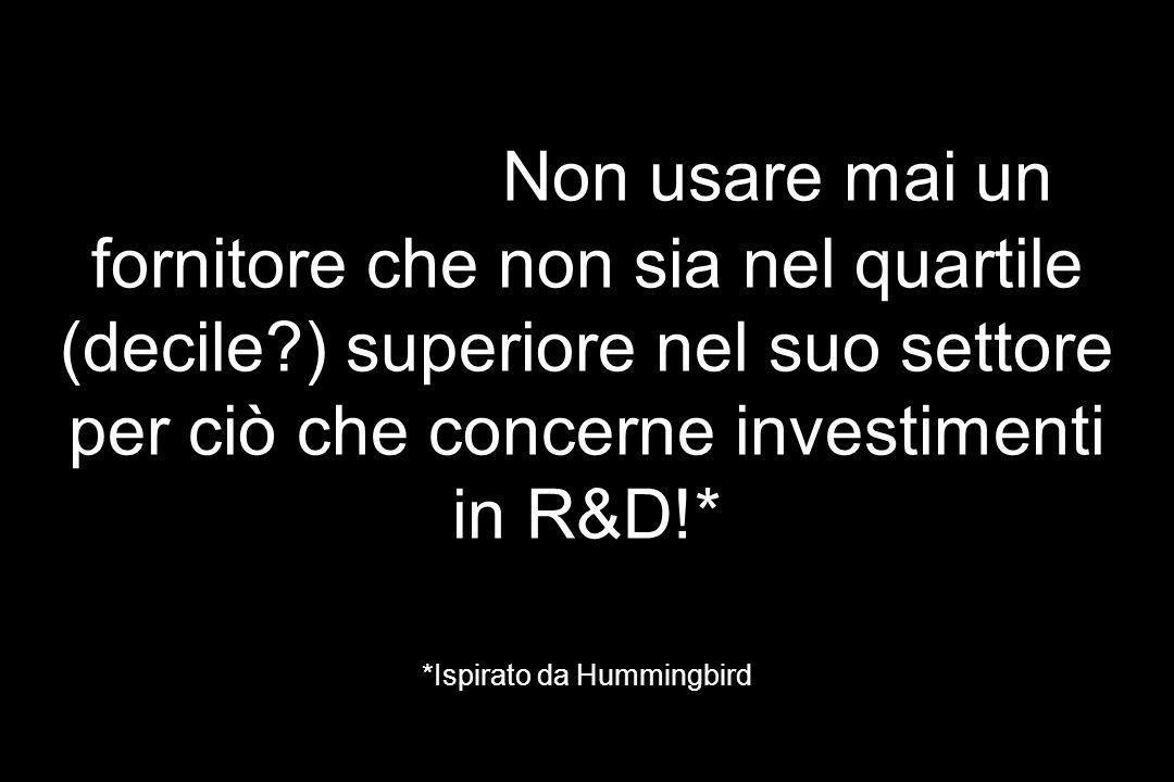 Assioma: Non usare mai un fornitore che non sia nel quartile (decile?) superiore nel suo settore per ciò che concerne investimenti in R&D!* *Ispirato