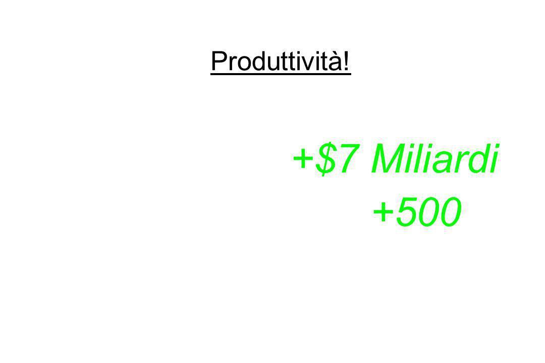 Produttività! McKesson 2002-2003: Fatturato … +$7 Miliardi Dipendenti … +500 Sorgente: USA Today/06.14.04