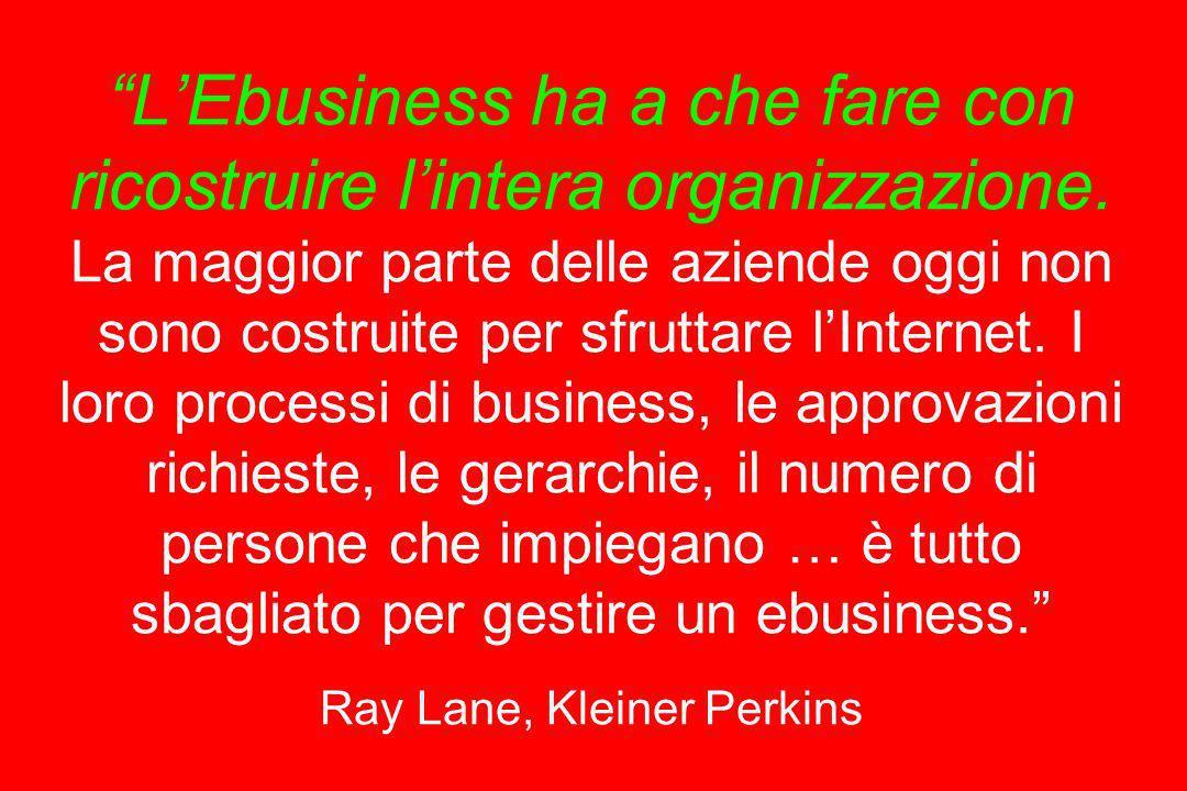 LEbusiness ha a che fare con ricostruire lintera organizzazione. La maggior parte delle aziende oggi non sono costruite per sfruttare lInternet. I lor