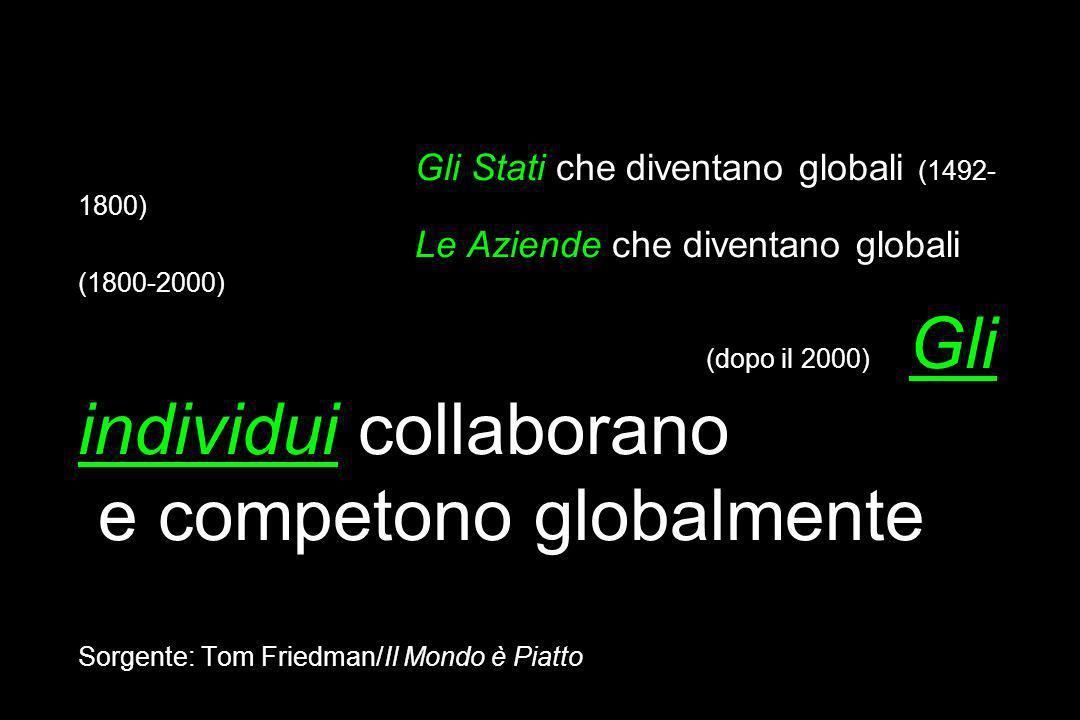 Globalizzazione1.0: Gli Stati che diventano globali (1492- 1800) Globalizzazione2.0: Le Aziende che diventano globali (1800-2000) Globalizzazione3.0 (