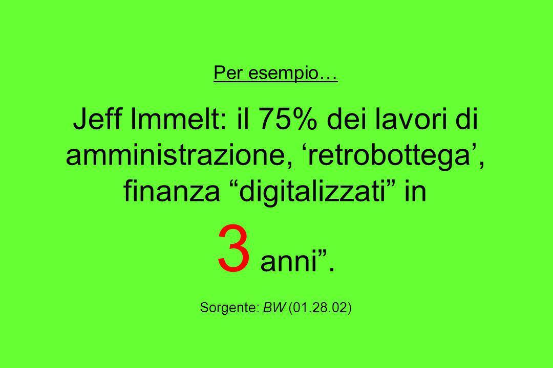 Per esempio… Jeff Immelt: il 75% dei lavori di amministrazione, retrobottega, finanza digitalizzati in 3 anni. Sorgente: BW (01.28.02)