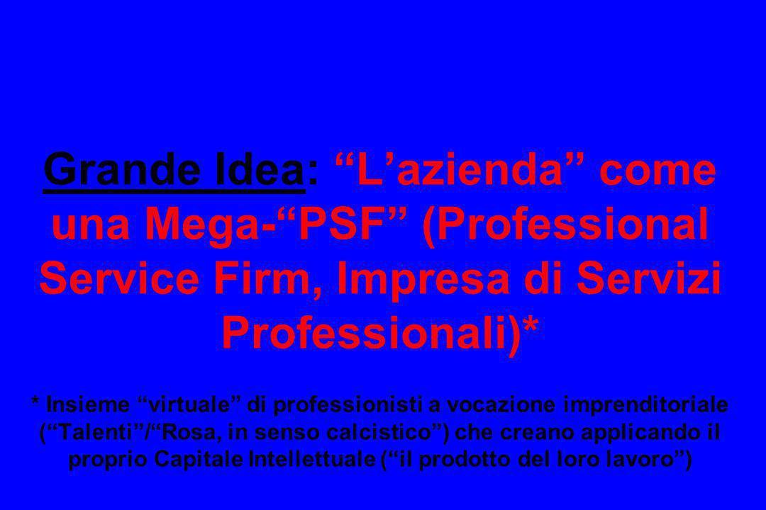 Grande Idea: Lazienda come una Mega-PSF (Professional Service Firm, Impresa di Servizi Professionali)* * Insieme virtuale di professionisti a vocazion