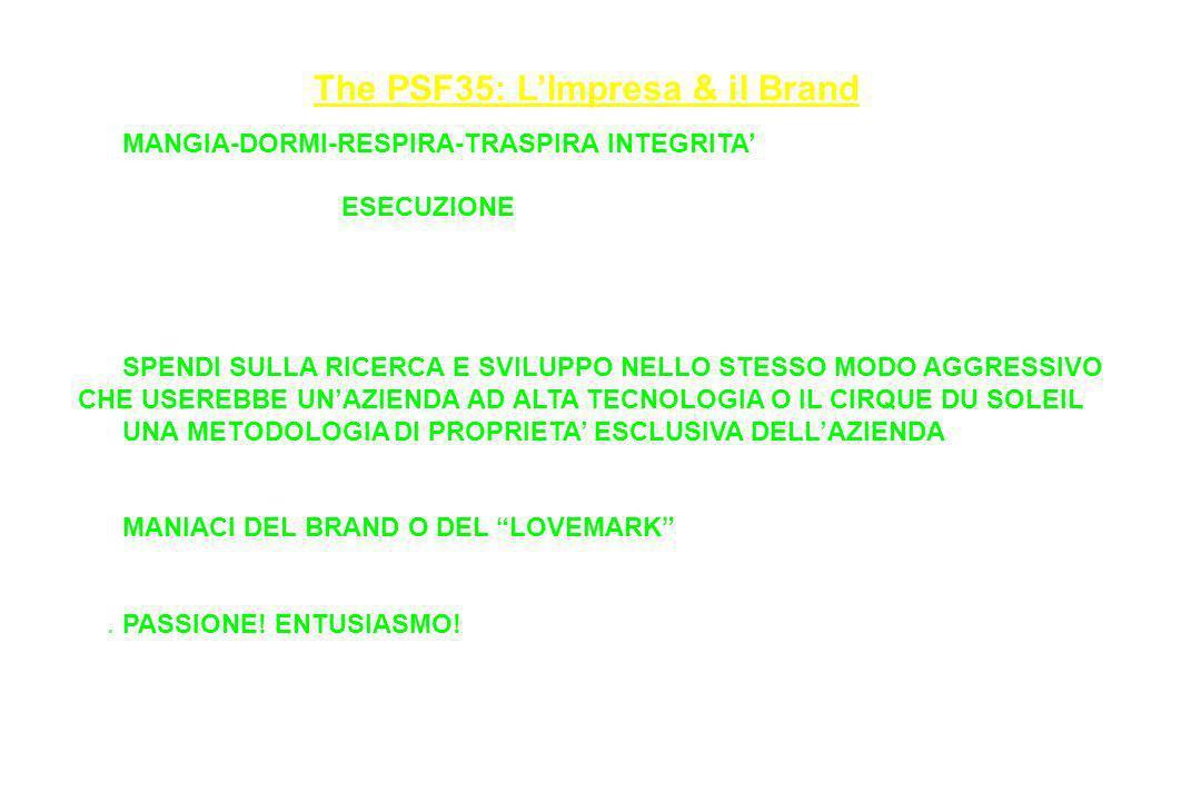 The PSF35: LImpresa & il Brand 28. MANGIA-DORMI-RESPIRA-TRASPIRA INTEGRITA (La mia vita è il mio messaggioGandhi) 29. Eccellenza+ nell ESECUZIONE … 10
