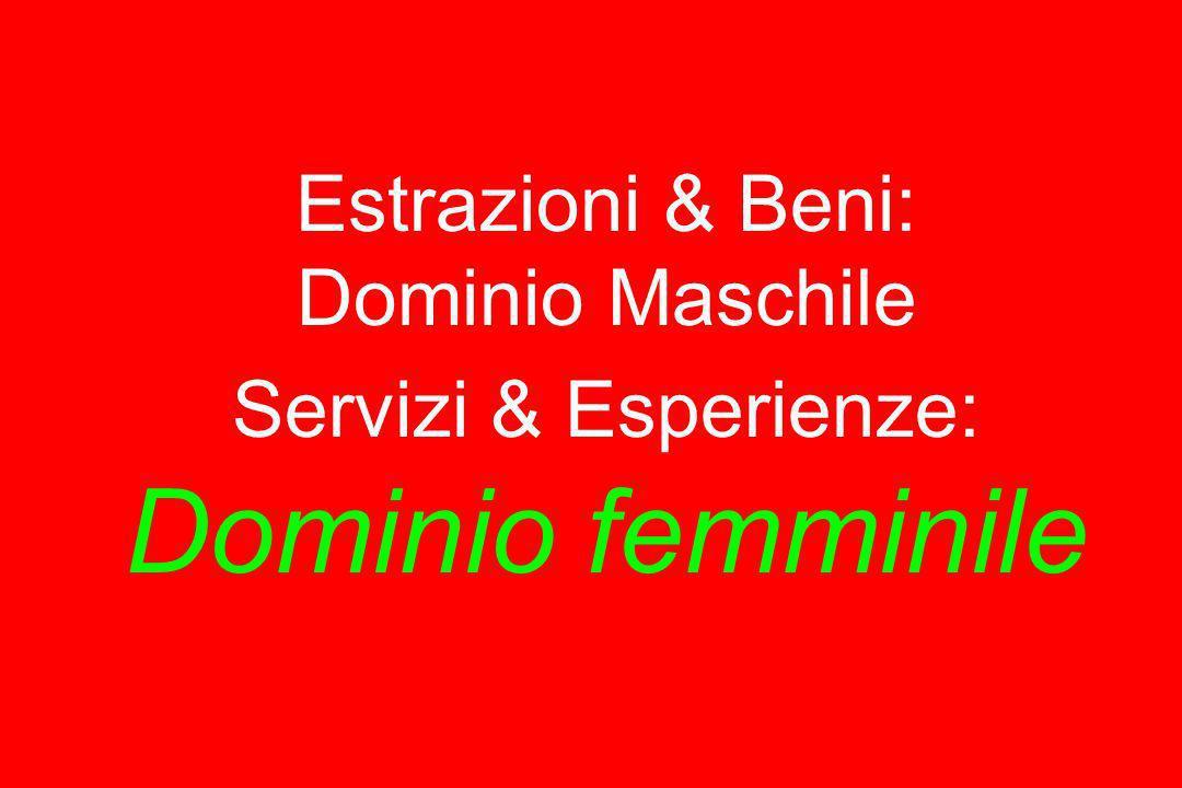 Estrazioni & Beni: Dominio Maschile Servizi & Esperienze: Dominio femminile