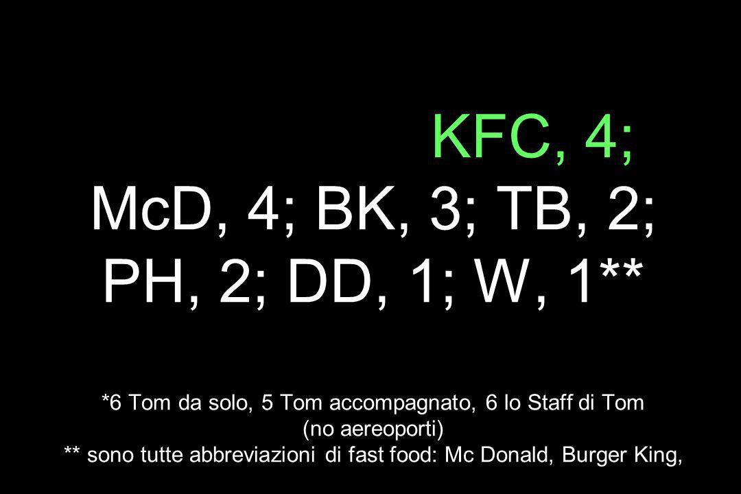 17 visite*: KFC, 4; McD, 4; BK, 3; TB, 2; PH, 2; DD, 1; W, 1** *6 Tom da solo, 5 Tom accompagnato, 6 lo Staff di Tom (no aereoporti) ** sono tutte abb
